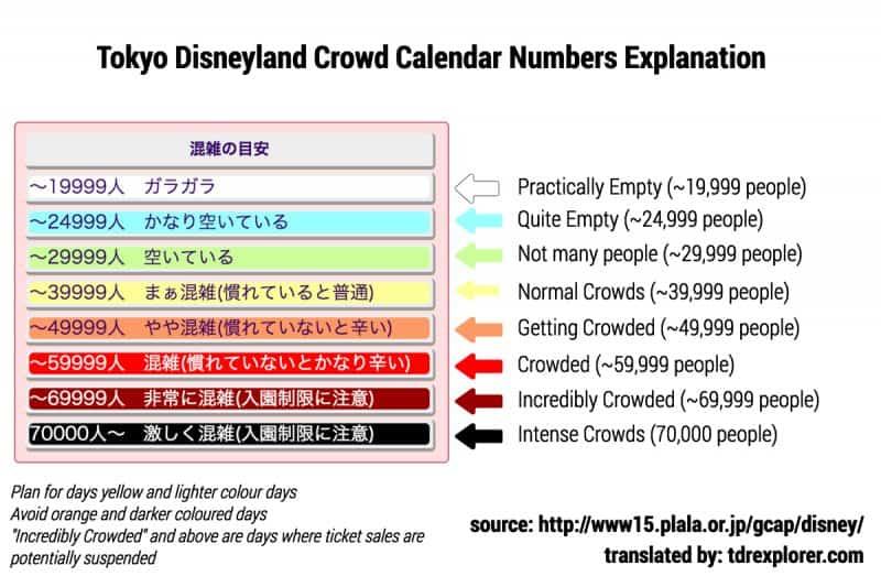 Tokyo Disneyland Crowd Numbers Explanation