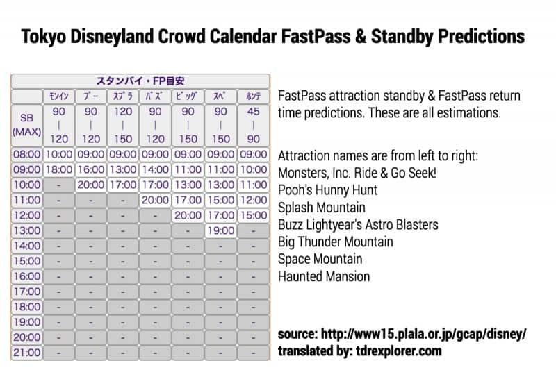 Tokyo Disneyland Crowd Calendar FastPass Standby Explanation