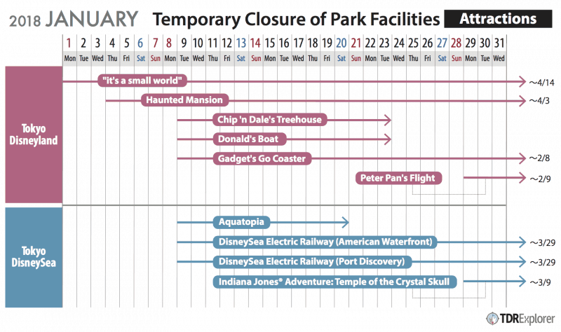 Tokyo Disney Resort Attraction Closures January 2018