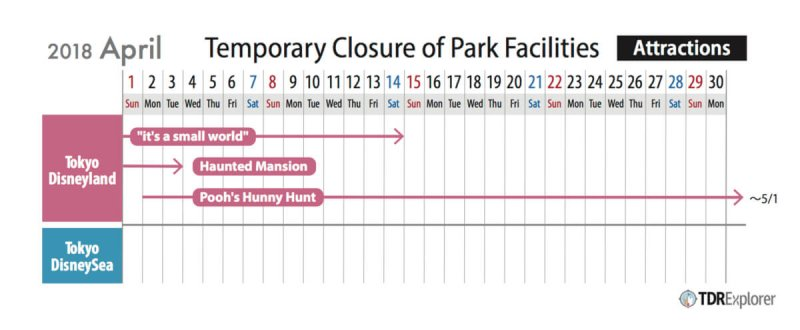 April 2018 Attraction Closures Tokyo Disney Resort