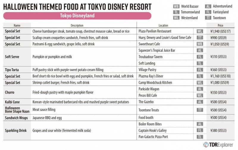 Tokyo Disneyland Halloween Good Guide 2018